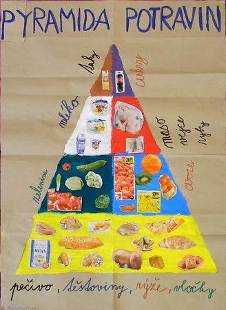 Potraviny - 3. třída