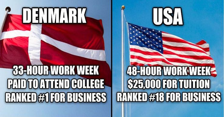 Here are 9 reasons Denmark's socialist economy leaves the US in the dust | #5. Denmark pays students $900 a month to attend college.