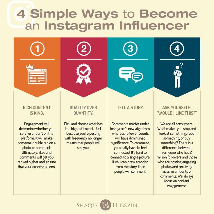 97 best Successful Entrepreneurs Tips images on Pinterest - entrepreneurial success checklist