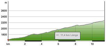 Winterwanderweg zur Heidelberger Hütte - Winterwandern - Tour Tirol