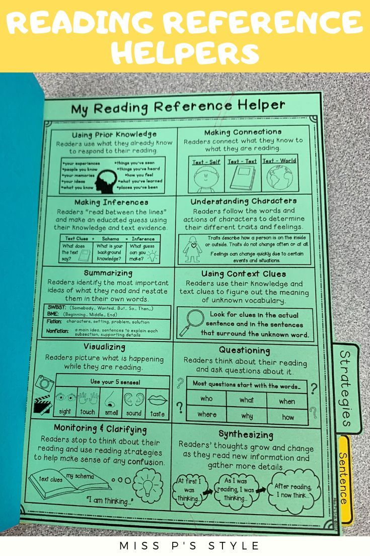 small resolution of Reading Reference Sheets   Reading specialist