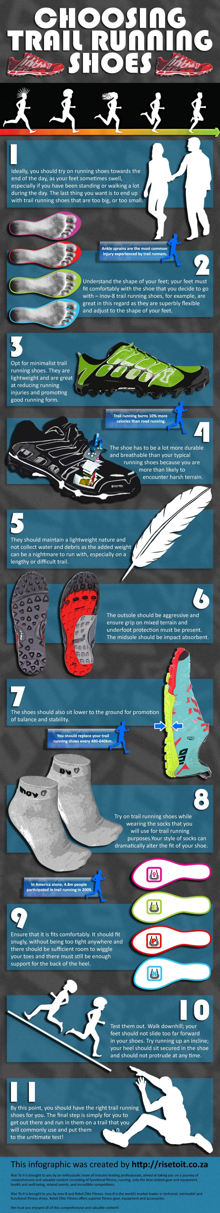 Choosing Trail Running Shoes, Tip one is also great when buying any kind of shoe.