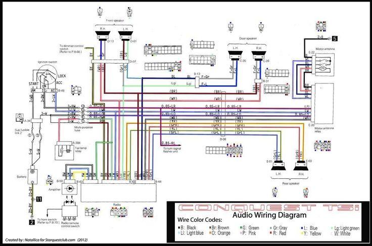 Jvc Car Stereo Wire Harness Diagram Audio Wiring Head Unit