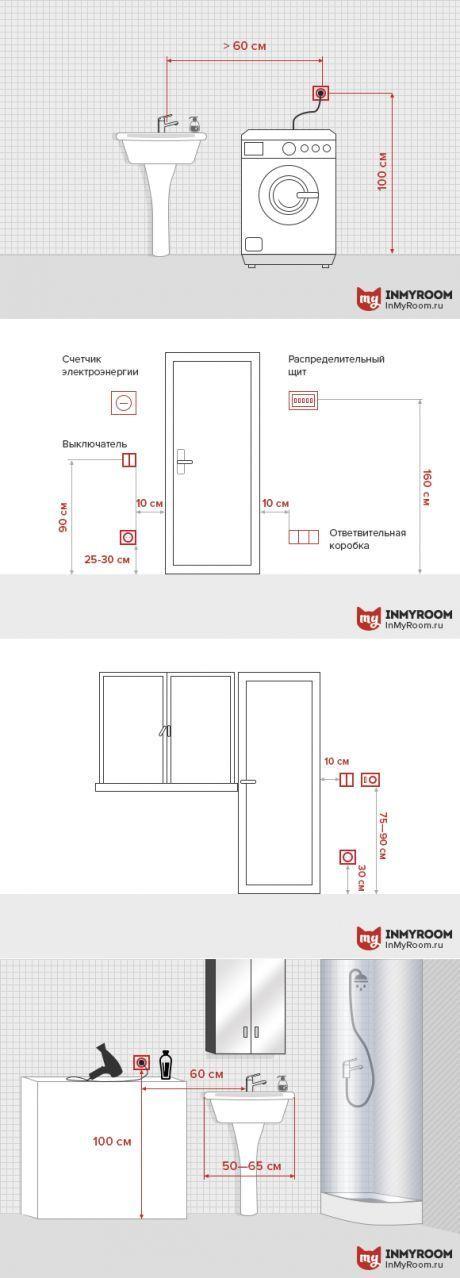 Enchufes e interruptores en el pasillo, baño y balcón