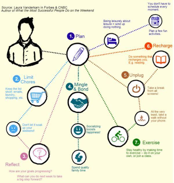 how to become a registered financial advisor
