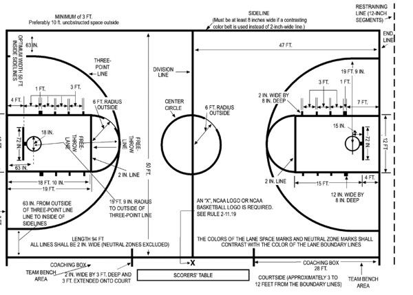 Basketball Court Size Basketball Quotes Pinterest
