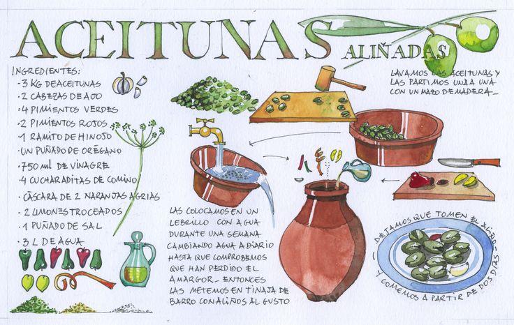 M s de 1000 ideas sobre dise o para libro de recetas en for Libro procesos de cocina