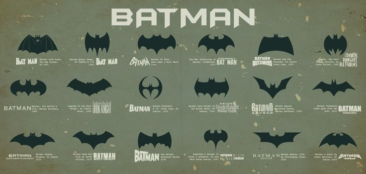 Batman logos through time. Which one do you like best? For a larger version: http://i.imgur.com/cpaup.jpg  For more, visit -   Facebook Page:  https://www.facebook.com/TheEastSideStory  Twitter Handle (@TESSfilmfest)  Website: www.tessfilmfest.in