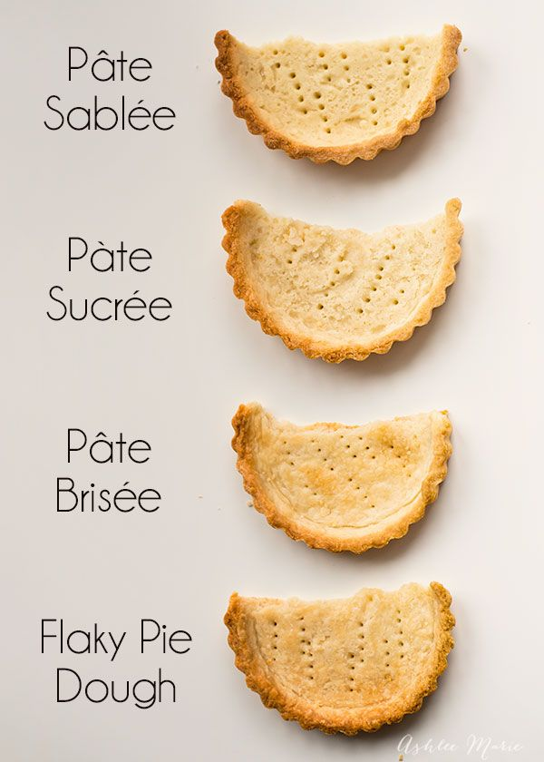 sugary, savory, flaky and cookie like, four different types of pie crusts, something for every pie or tart
