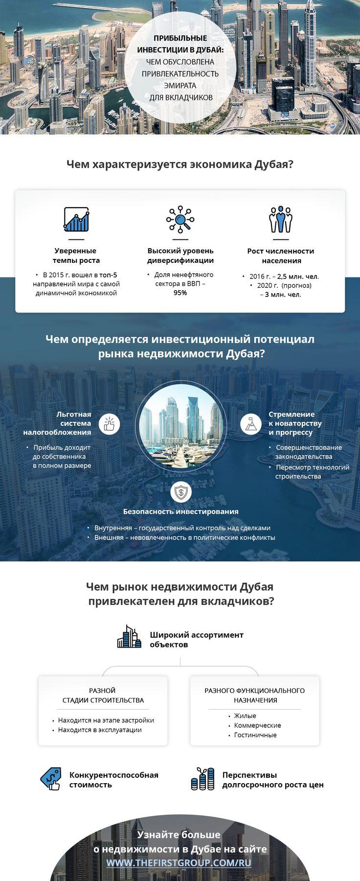 Прибыльные инвестиции в Дубай чем обусловлена привлекательность эмирата для вкладчиков
