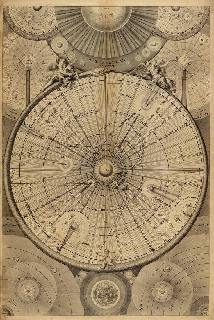 Appendixjournal Thomas Wright Of Durham S 1742 Chart Of