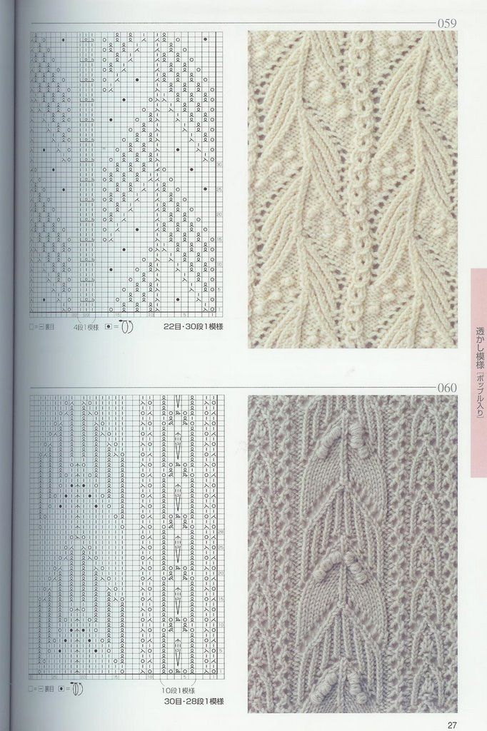 Top Knitting Pattern Books : 806 best images about Knit Texture Stitches (Knit/Purl) on Pinterest