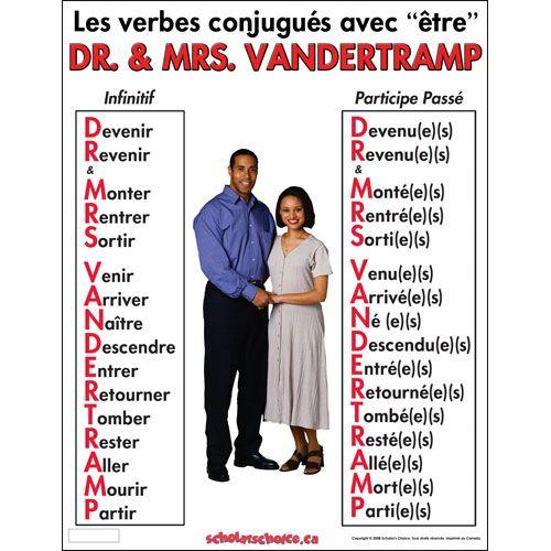 "Les verbes conjugués avec ""Être"" - (DR. MRS. VANDERTRAMP)"