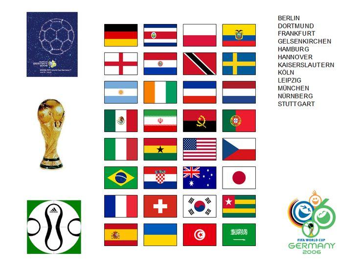 Fußball-Weltmeisterschaft 2006 DEUTSCHLAND