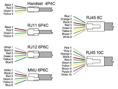 Bonded Dsl Wiring Diagram