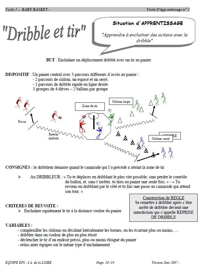 Des modules d'apprentissage pour le hand-ball et le basket au cycle 2 et au cycle 3.