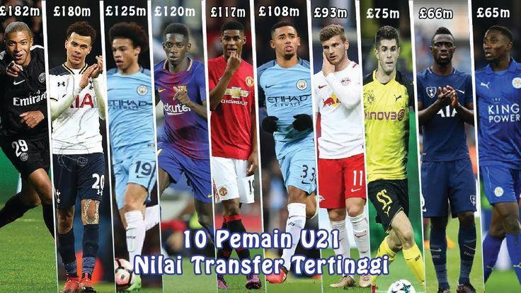 10 Pemain U21 dengan Nilai Transfer Tertinggi berdasarkan CIES