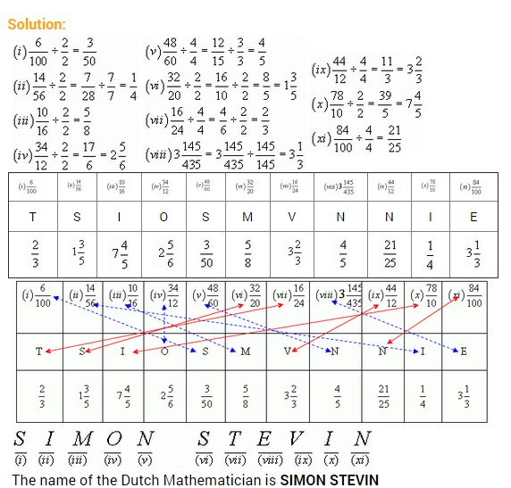 rational numbers ncert extra questions for class  maths ncert  rational numbers ncert extra questions for class  maths ncert  ncertsolutions cbse cbseclass rdsharma mathsrdsharma  cbse class   maths  pinterest