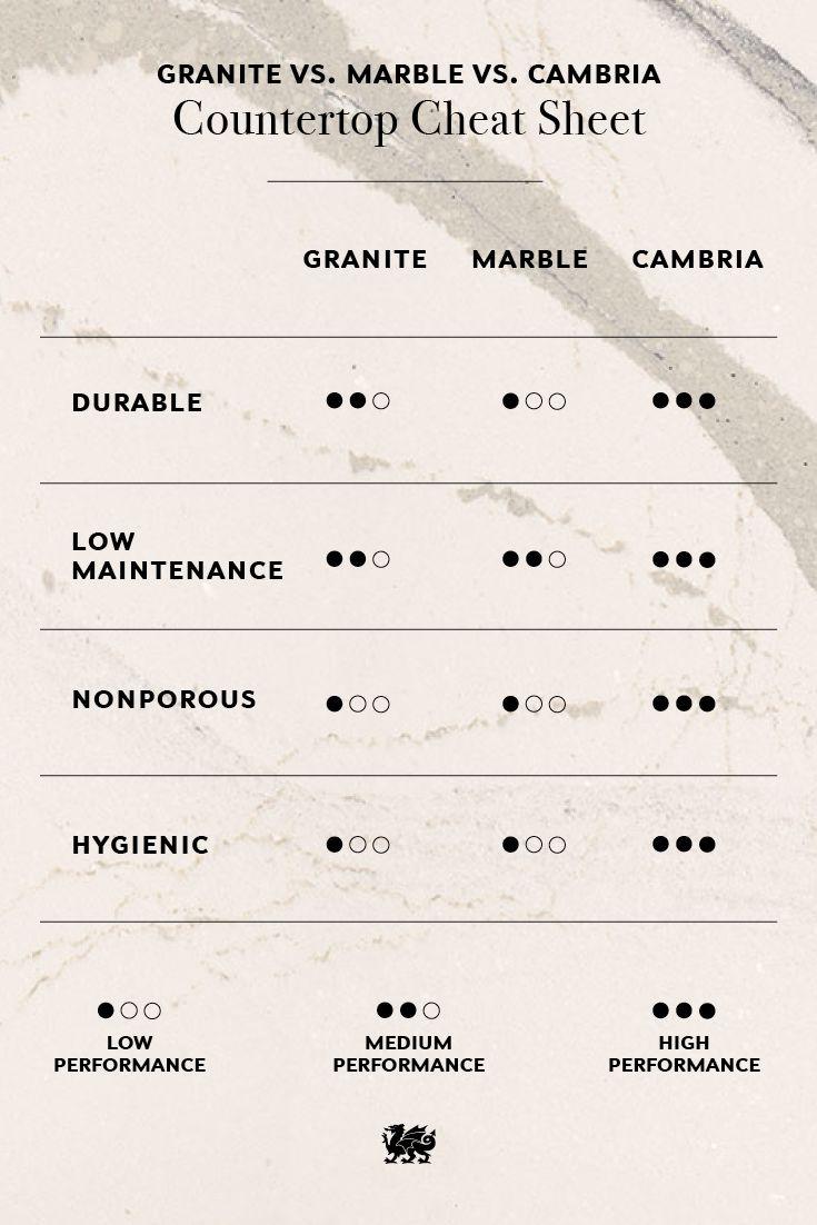 Refine Define Countertops Cambria Countertops Outdoor