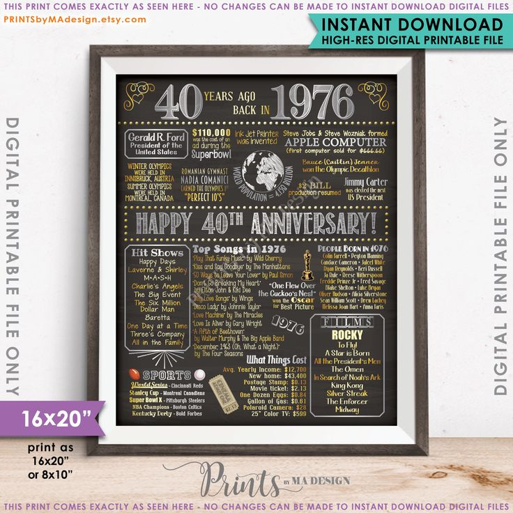 40th Anniversary Gift 1977 Poster, 40 Years USA Flashback ...