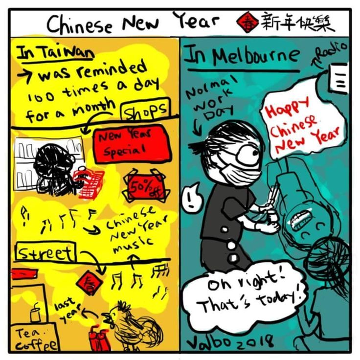 [Happy Chinese New Year]  I keep on forgetting about the Chinese New Year is still going as there's no sign of catchy New Year music Chinese Zodiac decorations and family reunions around me.  Maybe next year I'll make the effort to prepare the traditional Chinese New Year's Eve dinner. :) #cny #chinesenewyear #expat #homesick #taiwan #dentalassistantlife #dentalassistant #intriguing #funny #melbourne #aussielife #cartoonist #Valbo #cartoondrawing