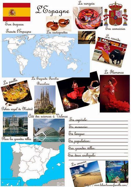 Le bonheur en famille: Géographie, l'Espagne...