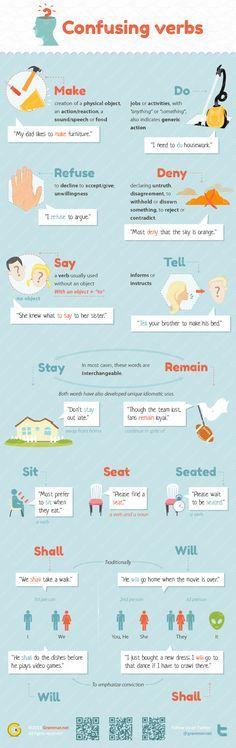 confusing verbs #ESL #ELT #EFL #LearnEnglish