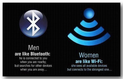 Wifi Is Better so this may be correct or maybe men are ADSL lines