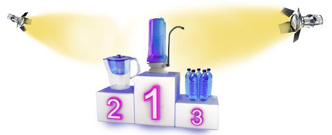 Víztisztító kancsó vagy ásványvíz vagy vízszűrő?