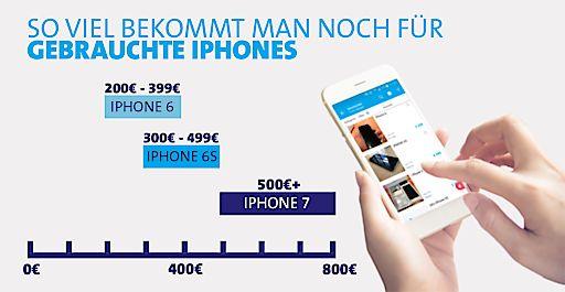 willhaben: So viel sind gebrauchte iPhones in Österreich noch wert