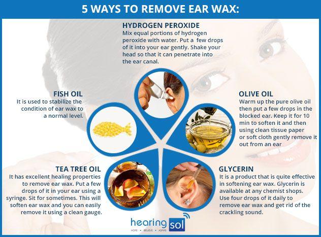 Ear Wax Ear Wax Ear Wax Buildup Dry Skin Routine