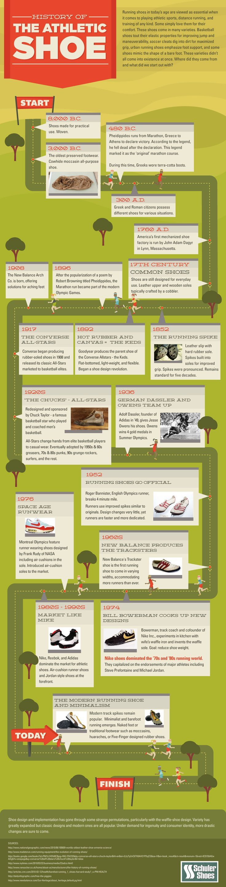 Athletic shoes have changed a lot over the last 100 years. Follow the path in the following infographic to read about some major highlights of the evolution of the athletic shoe and about comfort shoes for men and women history (click through for expanded graphic).