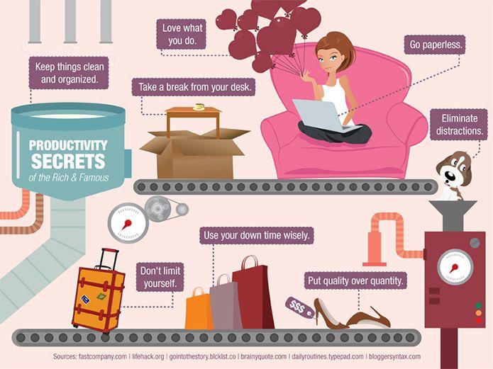 50 Terrific Productivity Secrets of the Rich & Famous