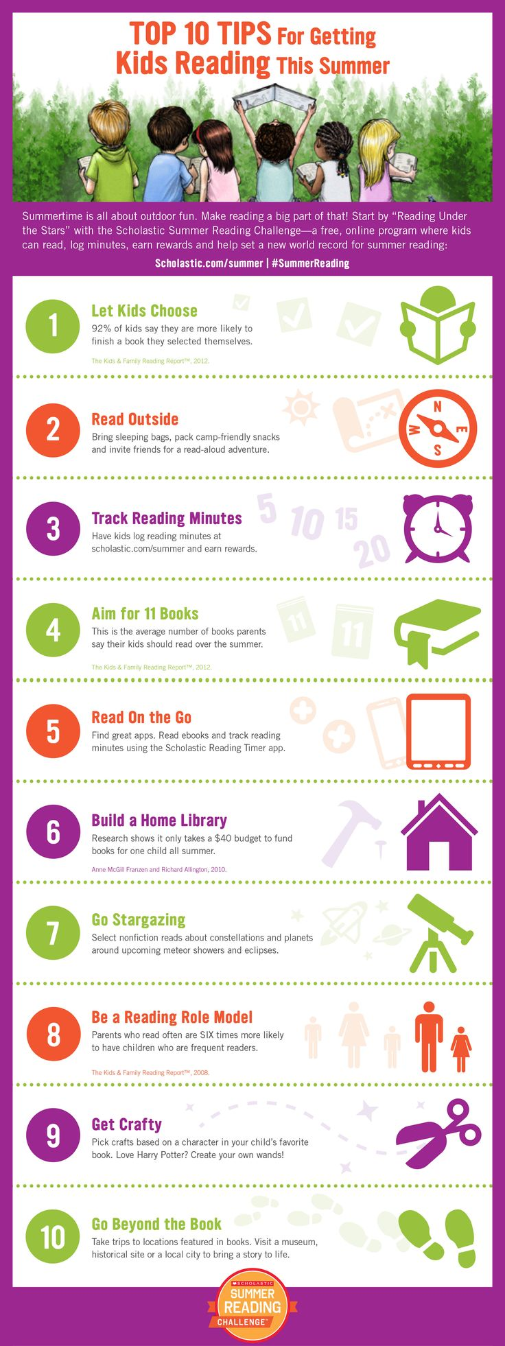 116 best summer reading ideas resources images on pinterest top 10 tips for getting kids reading with scholastic summer reading challenge fandeluxe Choice Image