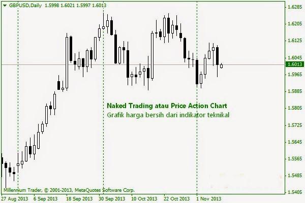 41 best forex strategy images on pinterest investimento outono e alvo cara mudah trading dengan teknik analisa sederhana konsorsium komunitas trader ccuart Image collections