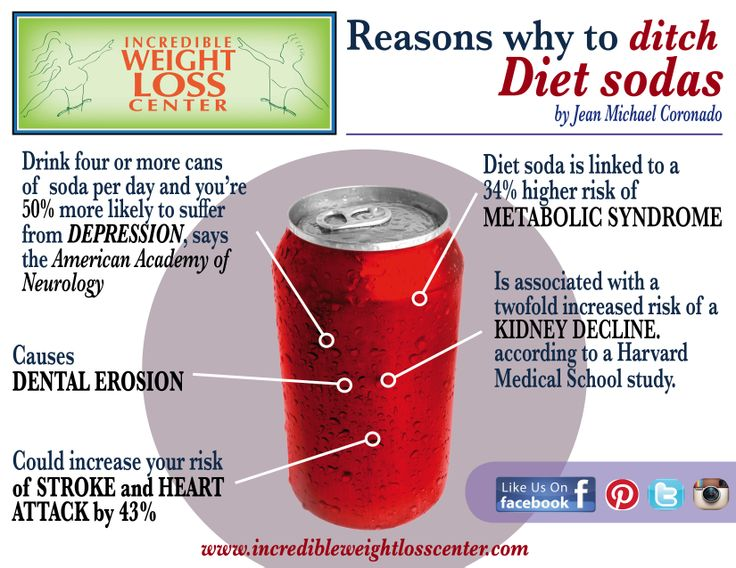 A great tip for those who are addicted to diet sodas... they are not all good for you! From the chemicals to the acidity, these are good things to keep in mind.  Share it with friends and family! #tip #nutrition #soda #IdealProtein #Health #diet #Groton #CT #Weightloss