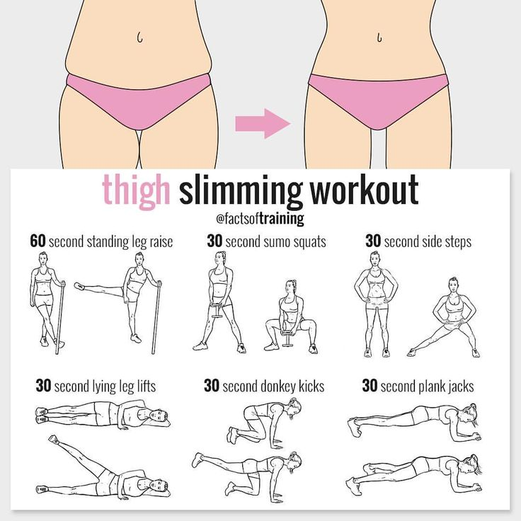 """629 Likes, 10 Comments - factsoftraining® (@factsoftraining) on Instagram: """"Perfect workout if you want lean, toned and strong legs! SAVE it so you don't lose it LIKE and…"""""""