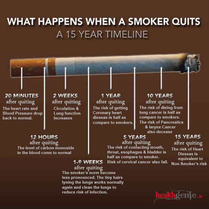 a look at the benefits of stopping the habit of smoking 07042012  my doctor and everyone i knew was encouraging me to kick the habit  to quit smoking have a look at our  benefits of quitting smoking.
