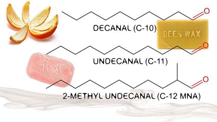 Aldehydes in Perfumery Mythology ~ Raw Materials