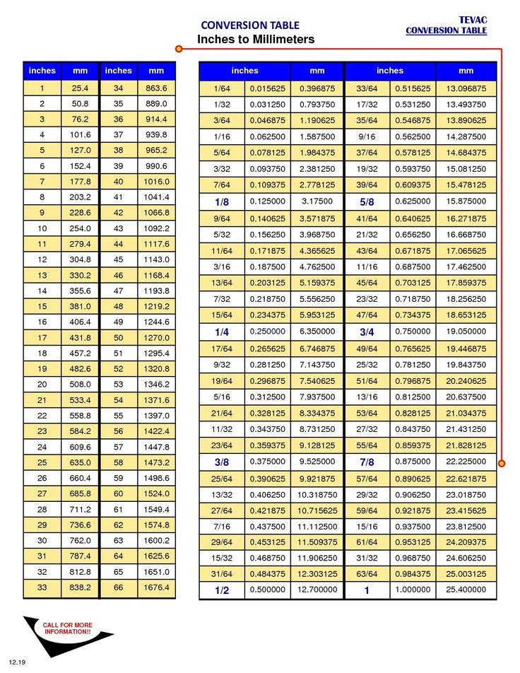 Garage Door Torsion Spring Conversion Chart