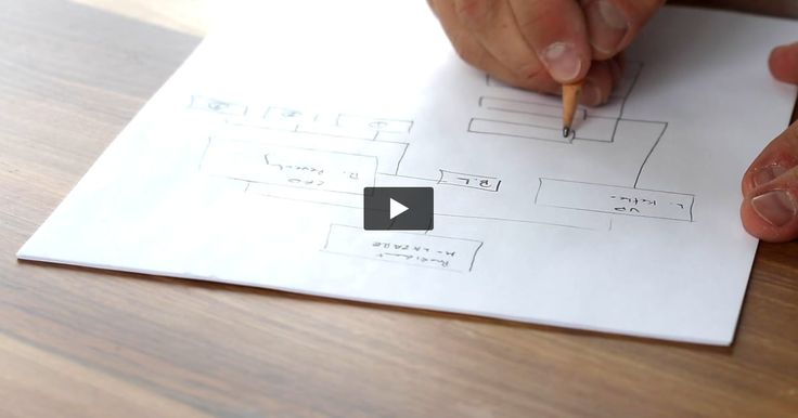 Free stock video of mockup, hand, drawing