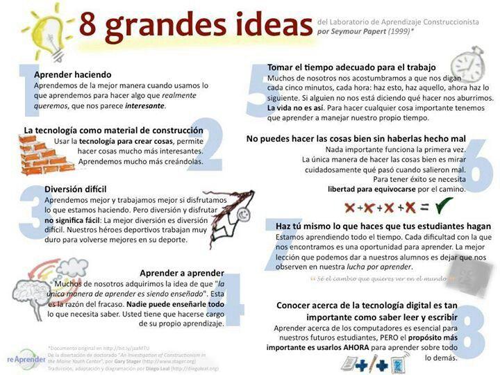 Ideas de aprendizaje.