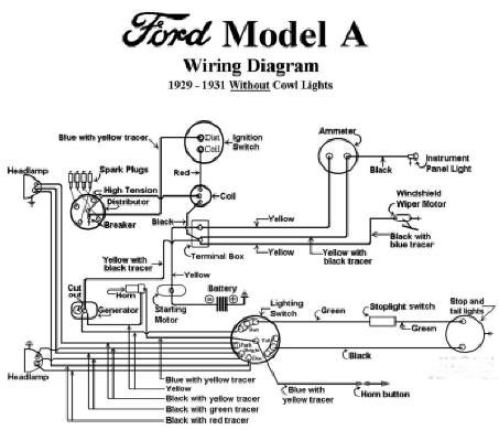 1930 model a ford wiring diagram example electrical wiring diagram u2022 rh huntervalleyhotels co Model a Ford Generator Wiring Diagram 1928 ford wiring diagram