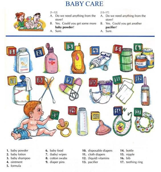 EwR.Poster #English Vocabulary - All About Babies