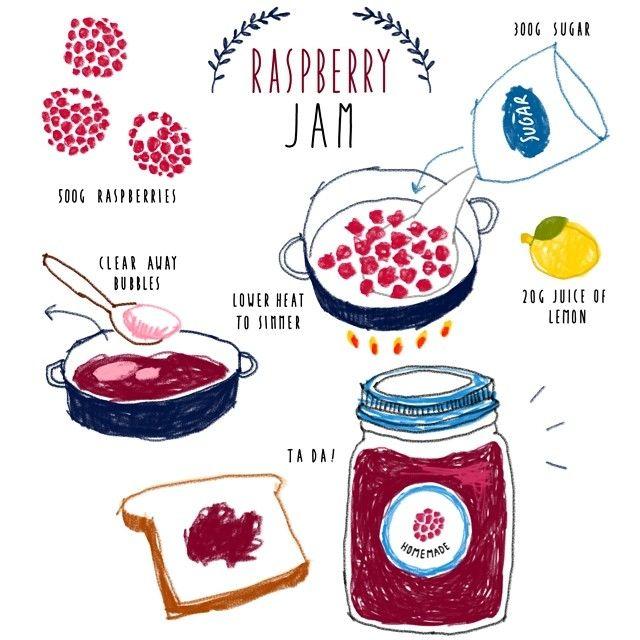 homemade raspberry jam #recipe #illustration#라즈베리 란 단어가 왠지 고급스럽게 느껴져_