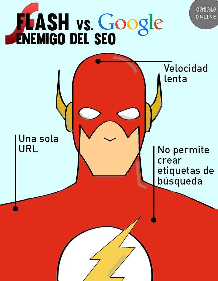 Flash es una mala idea para posicionamiento SEO. Ni se te ocurra incluirlo en tu programación web.