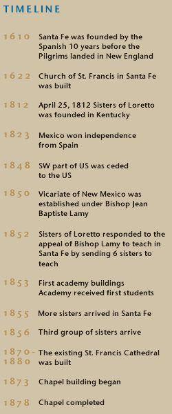 History of the Loretto Chapel in Santa Fe, NM