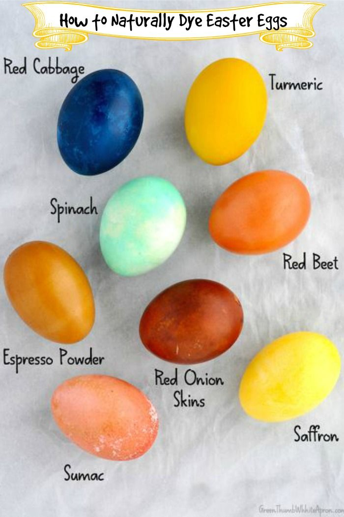 How to naturally dye Easter eggs ~ lots of natural coloring options