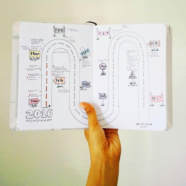 My 2016 roadmap in my DIY bullet journal. . . . #journaling #journal #bulletjournal #diy #diyplanner #motivation #studygram #studyblr #inspiration #minimalism #minimalmood #minimalist #calligraphy #planneraddict #planner #plannerlove #BuJo