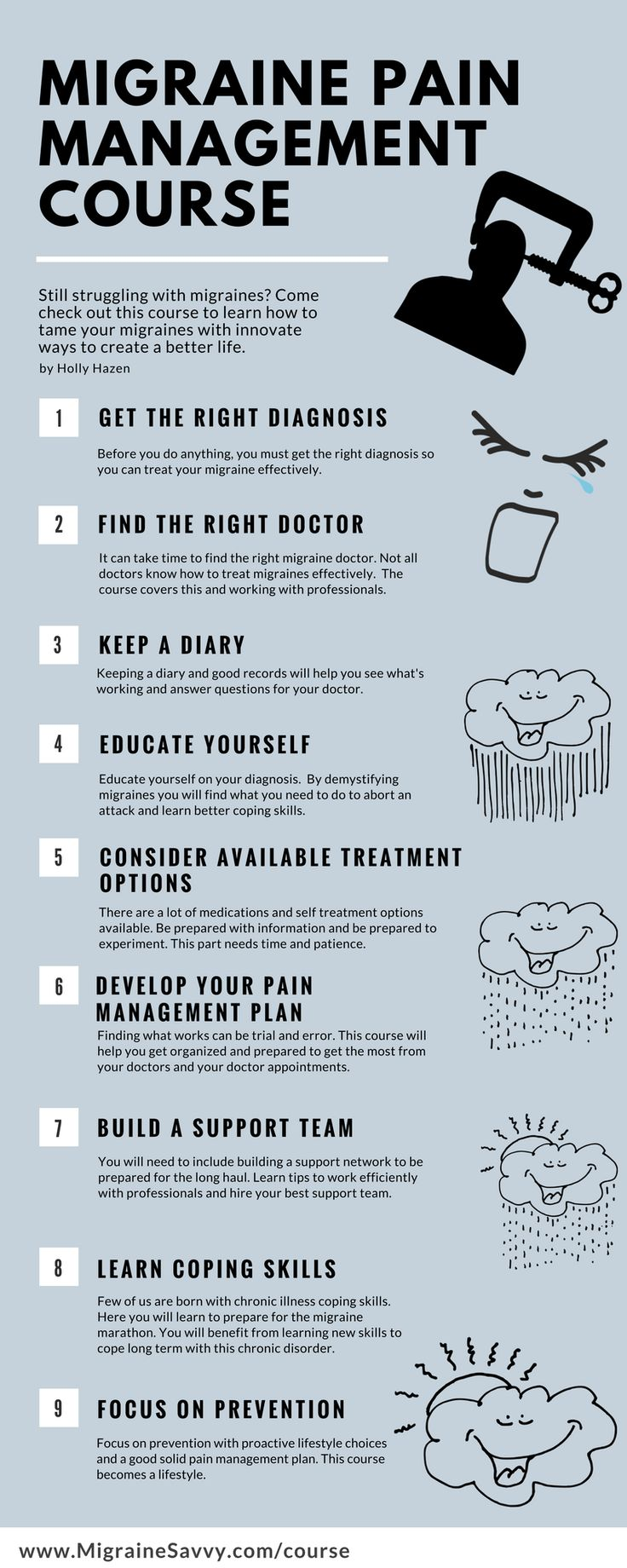 There are 5 modules, each of which is broken down into several individual lessons: Demystifying Migraines, Immediate Self Treatment, Working with Professionals, Creating Your Pain Management Plan, Dealing with Setbacks, audios, videos and more.